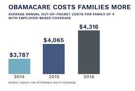 Obamacare Chart Bad Chart Thursday Gop Obamacare Chart Makes Case For
