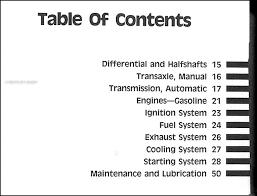 2003 mitsubishi montero sport wiring diagram images engine mitsubishi montero engine diagram pictures ford taurus wiring diagram