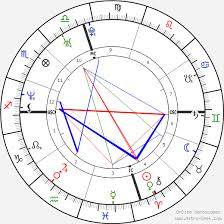 Nicki Minaj Birth Chart Pharrell Williams Birth Chart Horoscope Date Of Birth Astro