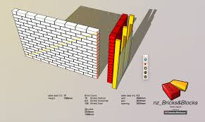 Brick Sizes Chart Nz_bricks Blocks Sketchup Extension Warehouse