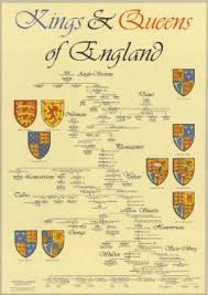 kings queens of england some of these are my ancestors be  british history