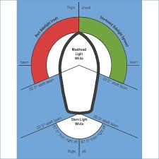 boat navigation lights diagram wiring center \u2022 For a Pontoon Boat Wiring Diagram for Lights and Switches wiring diagram for navigation lights wiring diagrams schematics rh guilhermecosta co marine navigation lights rules vessel