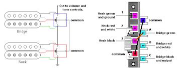 ibanez 3 way switch wiring facbooik com Fender 5 Way Switch Wiring Diagram 2 humbucker wiring diagrams on 2 images fender 5 way super switch wiring diagram
