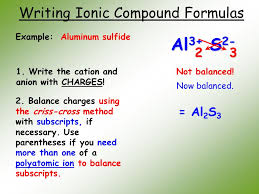 Polyatomic Ions   Physical Science also  moreover  moreover Grade102P   Home further Chemical Formulas  and Nomenclature Names of Elements The most furthermore Writing formulas criss cross method worksheet answers  Custom moreover BINARY IONIC  POUNDS Naming and Writing formulas    ppt download besides  furthermore THE CRISSCROSS METHOD  POLYATOMIC IONS Unit 6  Chapter 6 3a    ppt as well TPISC  The Pythagorean   Inverse Square Connection  Copyright2014 together with Writing Formulas with the Criss Cross Method. on latest writing formulas criss cross method