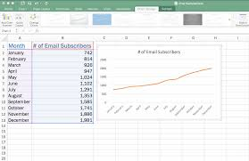 Excel Spreadsheet Charts Tutorial Excel Chart Tutorial A Beginners Step By Step Guide