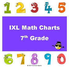Ixl Progress Chart Ixl Math Progress Charts For 7th Grade