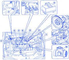 fiat bravo 100td 1997 engine electrical circuit wiring diagram fiat bravo 100td 1997 engine electrical circuit wiring diagram