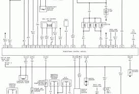 autozone wiring diagrams autozone image wiring diagram wiring diagram for 1988 chevy s10 wiring diagram and schematic on autozone wiring diagrams