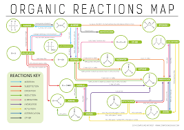 Organic Chemistry Functional Groups Chart Pdf Types Of Organic Reactions Functional Groups