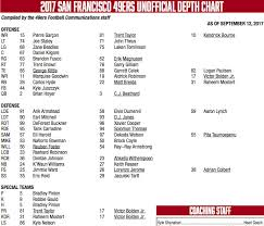49ers Depth Chart Week 2 Vs Seahawks About What We