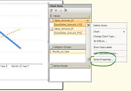 Sql Server Reporting Services How To Customize The Legend