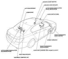 2004 Honda Accord Fuse Box Location.html