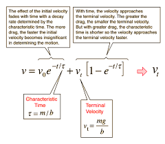 motion equations graph of velocity
