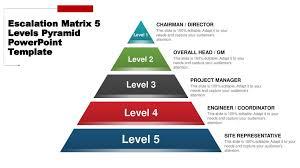 Pyramid Ppt Escalation Matrix 5 Levels Pyramid Powerpoint Template Ppt