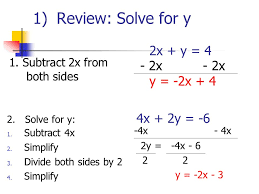 review solve for y 2x y 4 2x 2x y