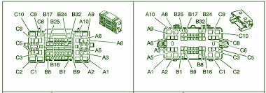 groundcar wiring diagram page  chevrolet suburban 1500 lt steering column harness fuse box diagram