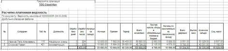 Дипломная работа Учет расчетов с персоналом по оплате труда на  Дипломная работа Учет расчетов с персоналом по оплате труда на предприятии ТОО Строй Кам ru