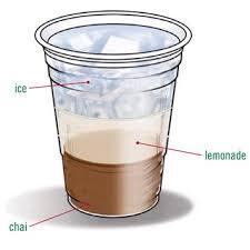 starbucks tazo iced chai lemonade