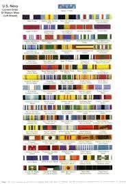 Us Navy Medals And Ribbons Chart Bedowntowndaytona Com