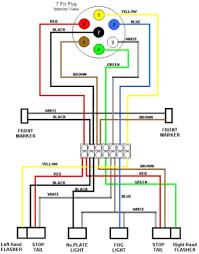 wiring diagram wiring anderson plug diagram trailer diagrams at 4 wire trailer wiring diagram troubleshooting at Trailer Diagram Wiring
