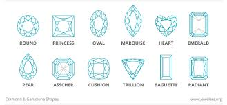 Diamond Shapes Jewelers Of America