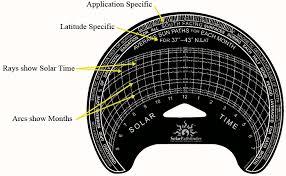 Solar Pathfinder Solar Pathfinder