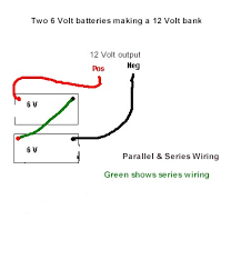tlg windpower power class series wind generator blades the drawing below show two 6 volt batteries wired as a 12 volt bank