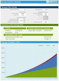 Retirement Calculator Spreadsheet Income Australia Uk Pywrapper