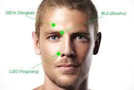 Facial Rejuvenation Cosmetic Acupuncture Points Chart Acupuncture Restores Facial Movements For Stroke Patients