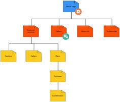 an exle of a pany web sitemap