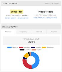 Pubg Stats Match Details Player Search Pubg Lookup