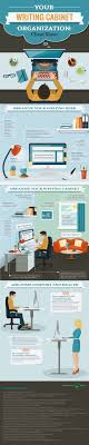 tips for aspiring writers in infographics organize your writing space