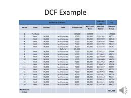 Dicounted Cashflow Dcf An Explanation Of Discounted Cash Flow