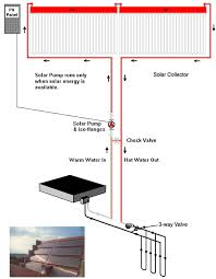 geothermal energy diagram life energy diagram of a hybrid ghp system supplemental solar thermal