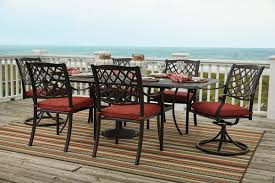 Outdoor Patio Furniture Stores In Michigan