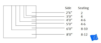 dining table size dining table sizes
