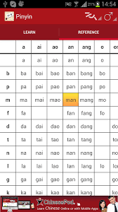 Yabla Pinyin Chart The Ultimate Guide To Chinese Online Learning Mandarin