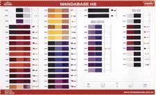 Car Paint Color Matching Tools Auto Paints Wanda Refinish