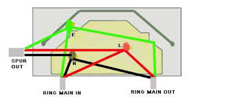 double socket wiring diagram uk double wiring diagrams double socket wiring diagram uk wirdig