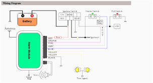 home security system wiring diagram turcolea com dmp xr550 installation manual at Dmp Fire Alarm Wiring Diagrams