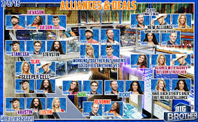 Big Brother 17 Alliance Chart 7 6 2015 Big Brother Access
