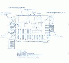 honda civic lx 1989 interior fuse box block circuit breaker inside 1990 Honda Crx Fuse Box Diagram honda civic lx 1989 interior fuse box block circuit breaker inside 1990 honda civic fuse 1990 honda civic fuse box diagram