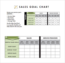 Goal Charts For Work Goal Chart Template 9 Free Sample Example Format