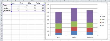 Excel Bar Chart Labels Excel Data Labels How To Add Totals As Labels To A Stacked