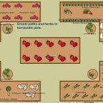 how to lay out a garden. How To Plan A Vegetable Garden Design Your Best Layout Lay Out