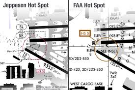 How Often Do You Check The Airport Hot Spots Boldmethod
