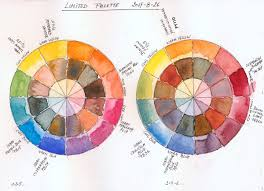 The Ultimate Palette Of 13 Colours To Paint All Your