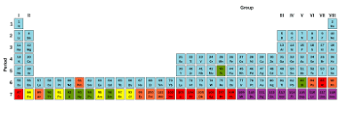 Radioactive Decay Wikipedia