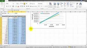 How To Make A Break Even Analysis Mod 3 7 Breakeven Analysis Make Or Buy Youtube