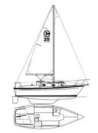 ericson 25 oystercatcher why i bought the ericson 25 part ii this boat like the seaward 26rk and the nimble 24 is manufactured in florida out a doubt the com pac 25 is a real head turner